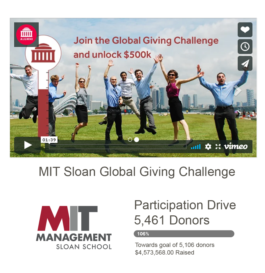 MIT Global Giving Challenge